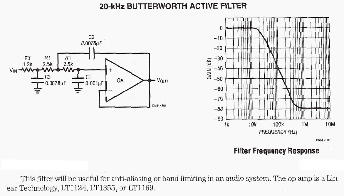 active filter circuits select to topic of interest