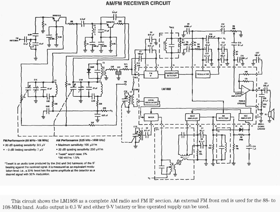 Schematic Diagram Of Am Fm Radio