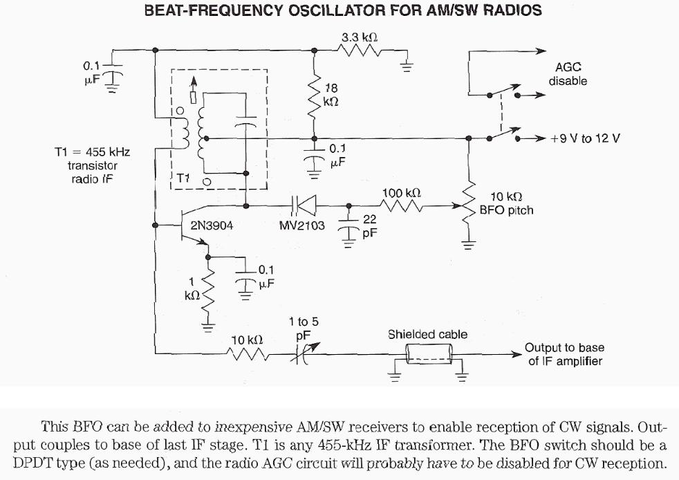 Radiofrequency Rf Circuit Diagrams Also See Rf Amplifier And
