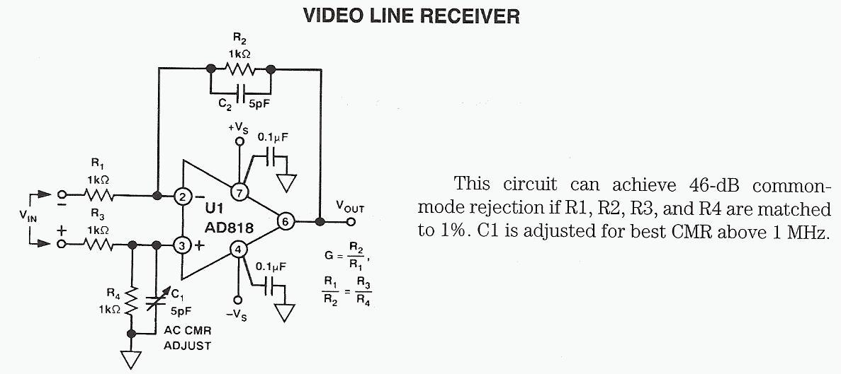 sumartopo pnj 2013 02 24 video line receiver using ad818